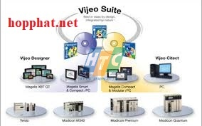 Software Vijeo Citect Schneider